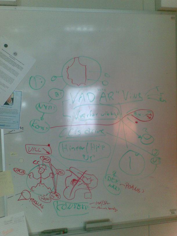 motiv: Evas whiteboard, maj 2009